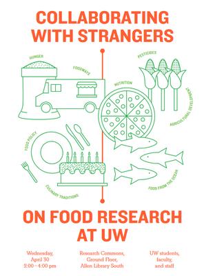 CoLAB Food Research postcard