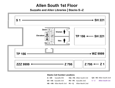 Call Number Map - Allen S 1st